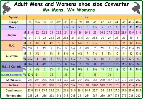 european shoe size converter european shoe size conversion