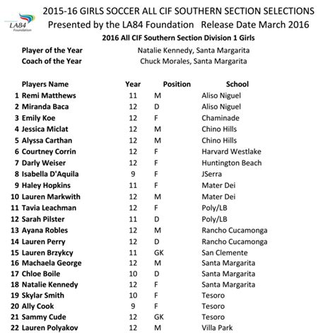 cif section playoffs 2016 all cif ss girls soccer teams san bernardino prep