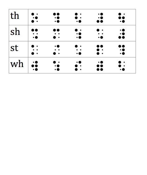 Braille Worksheets Printables by Pizza Braille Part Word Paths To Literacy