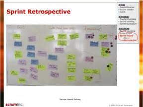 sprint retrospective meeting template sprint retrospective scrum inc scrum kaizen
