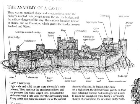 medieval castle home plans baby nursery medieval castle house plans duncan castle