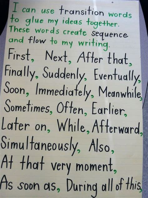 Transition Words For Essay Writing by Inspired To Read Transition Words Tons Of Great Anchor Charts Fourthgradefriends