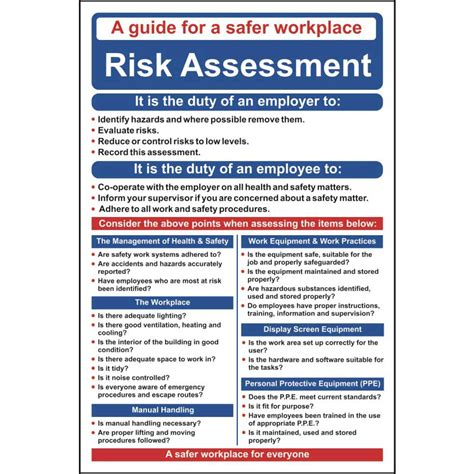 Risk Assessment Poster Wall Chart Ese Direct Fit For Duty Safety Program Template