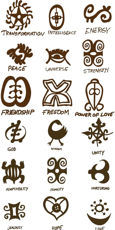 symbols and their meanings for tattoos ancient symbols of of vector ancient style symbols