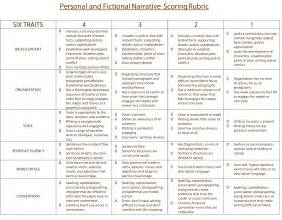Opinion Essay Rubric 6th Grade by Brownpersonal And Fictional Narrative Scoring Rubric Gif 3071 215 2399
