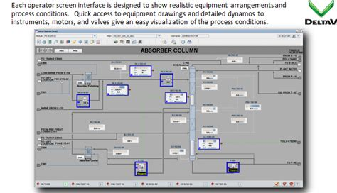 hmi design engineer job description fully programmed and customized process control systems