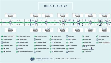map of ohio turnpike ohio turnpike map images search