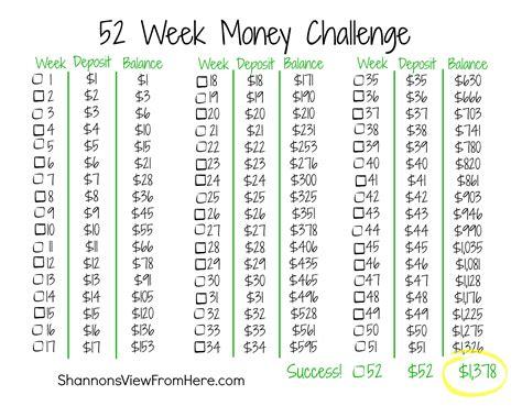 Printable Version Of The 52 Week Money Challenge   52 week 2016 money challenge printable calendar template