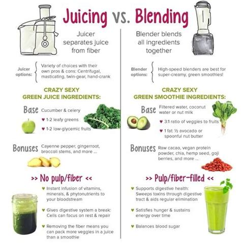 vegetables and their benefits how green vegetable juice health recipes changed my 40