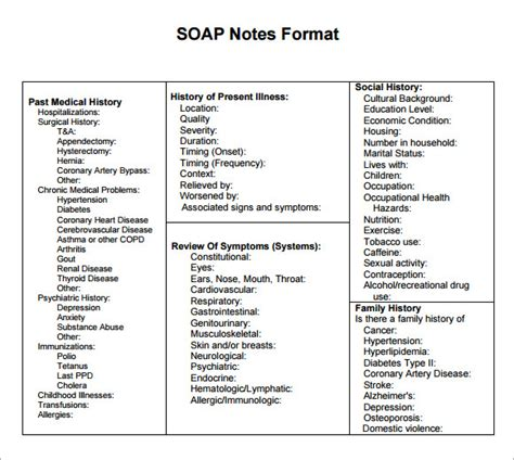 soap note template word sle soap note 8 documents in word pdf