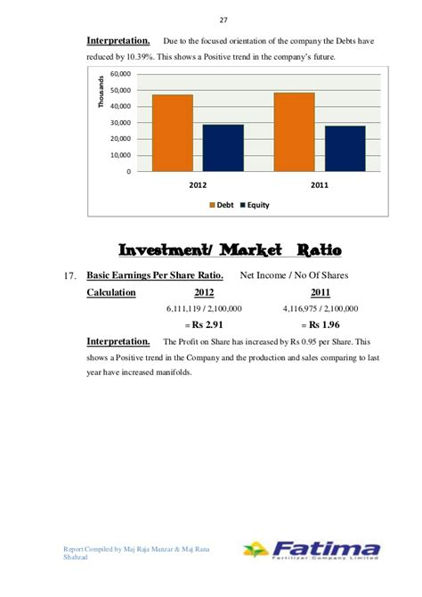 Mba 606 Managerial Finance Financial Analysis Report by Ratio Analysis Fatima Fertilizer Mba 2nd Semester
