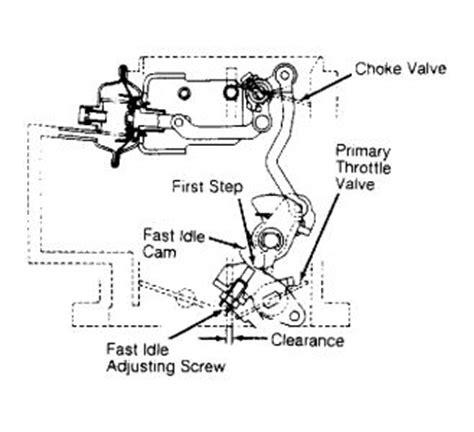 service manual ac repair diagram 1993 isuzu amigo repair guides air conditioner evaporator