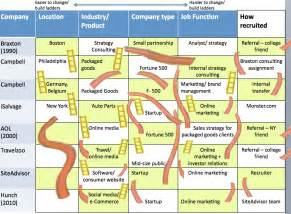to plan your career path think chutes and ladders bits