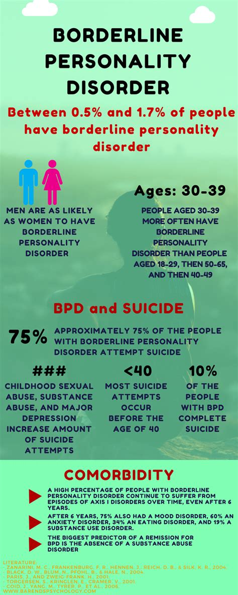 personality swings borderline personality disorder facts how common is bpd