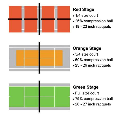 tennis court diagram tennis court diagram clipart best