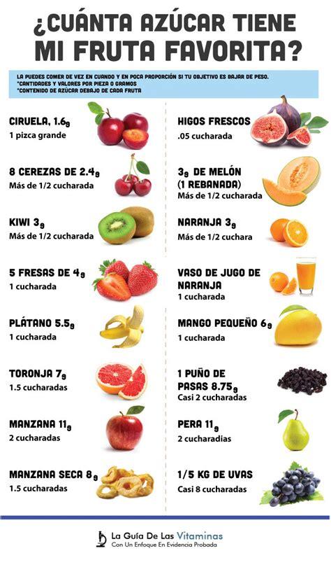 q proteinas tiene la manzana dieta para adelgazar 5 kilos en 3 d 237 as es segura