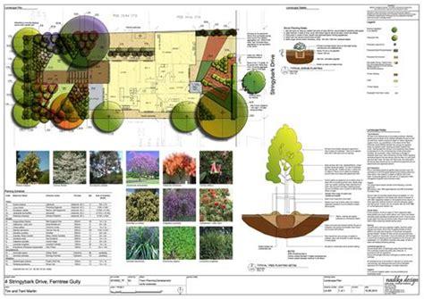 nadika design sustainable landscape architecture