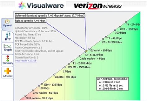 verizon wireless home internet plans verizon home wireless internet plans house design plans
