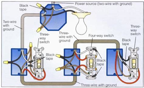 power at light 4 way switch wiring diagram wiring