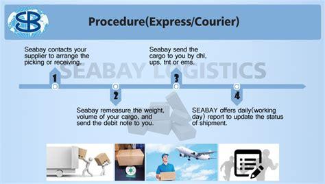 alibaba express canada alibaba express shipping service from shenzhen guangzhou