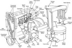 new cars mbah car parts names