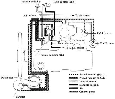 wiring diagram for nissan 1400 bakkie 3 1400