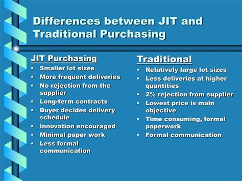 difference between the traditional and ppt just in time purchasing powerpoint presentation id