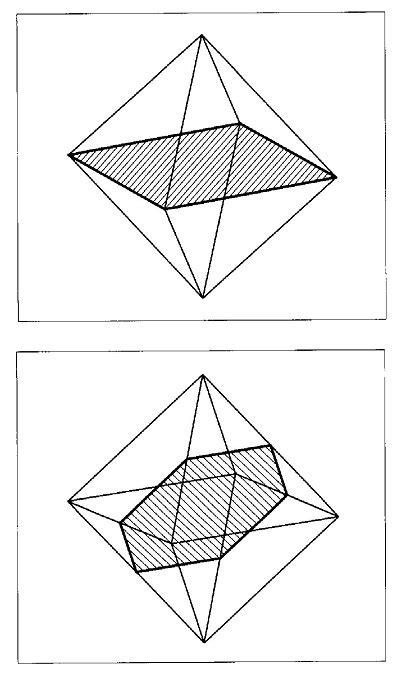 Octaedro. Secciones