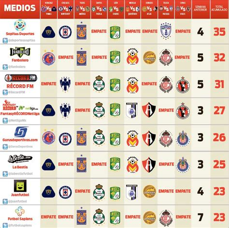 Calendario Quiniela Search Results For Quiniela Liga Mx 2016 Jornada 16