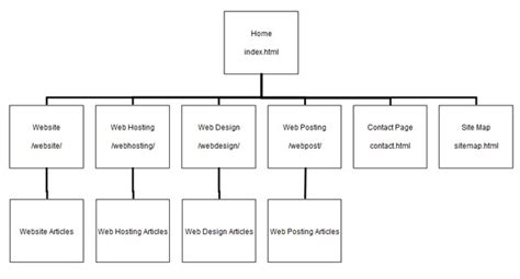 drawing a site map help accepted file types for flymedia
