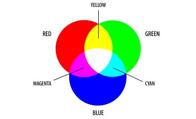 What color makes yellow home design