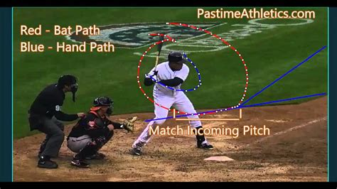 correct way to swing a bat miguel cabrera bat and hand path zepp labs hitting