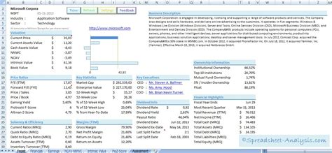 Spreadsheet Analysis by Spreadsheet Analysis Tool Images