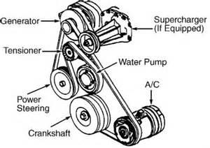 96 Buick Lesabre Belt Diagram 1996 Buick Regal Repairing Or Installing A A C Comressor By