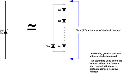 diode markings explained identification identify zener diode electrical engineering stack exchange
