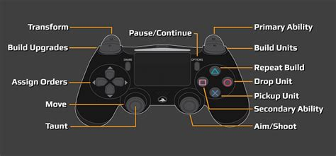 game controller layout playstation 4 game controls ubisoft support