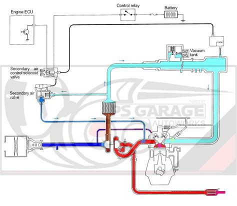 how an anti lag system als or quot misfiring system quot works axleaddict ps garage motorsport anti lag als