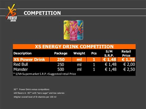 xs energy drink sales xs energy drink version