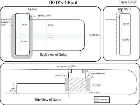 strat routing template trem king installation