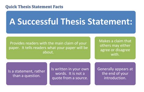 thesis statements about education 20 persuasive thesis statement exles that are