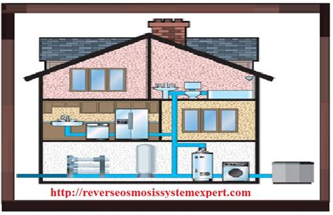 whole house osmosis 18 best best osmosis system images on water filter water filters and