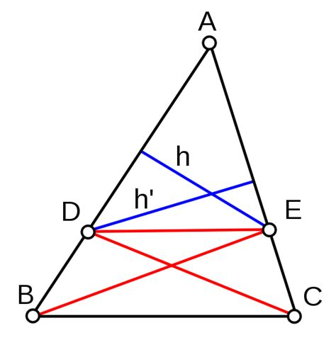 Free Architecture Software file thales theorem 4 svg wikimedia commons