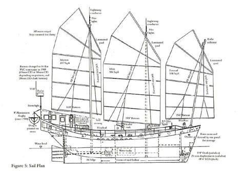 junk boat drawing chinese junk boat plans pj 2 pinterest boat plans