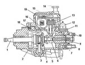 sistemas de alimentaci 243 n diesel kaotic tuning