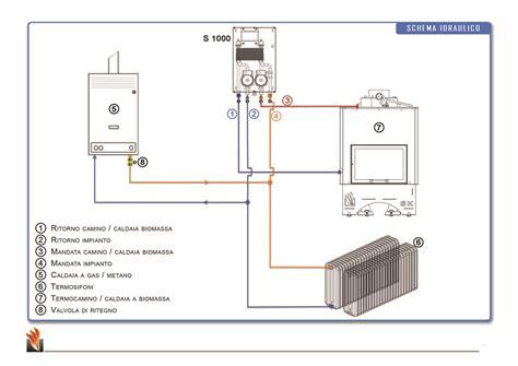 camino per riscaldamento schema elettrico elettrovalvola per riscaldamento schema