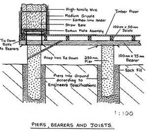 lovely pier and beam house plans 7 piers1gif