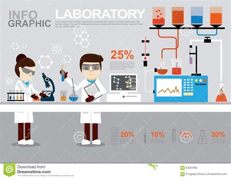 design lab delivery time info graphic laboratory stock vector image 63587996