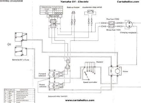 electric golf cart wiring diagram yamaha g2e yamaha g2
