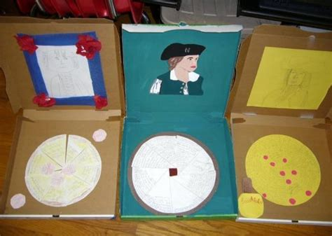 pizza box book report pizza box biography reports history