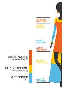 modesty campaign relaunched what s your definition of